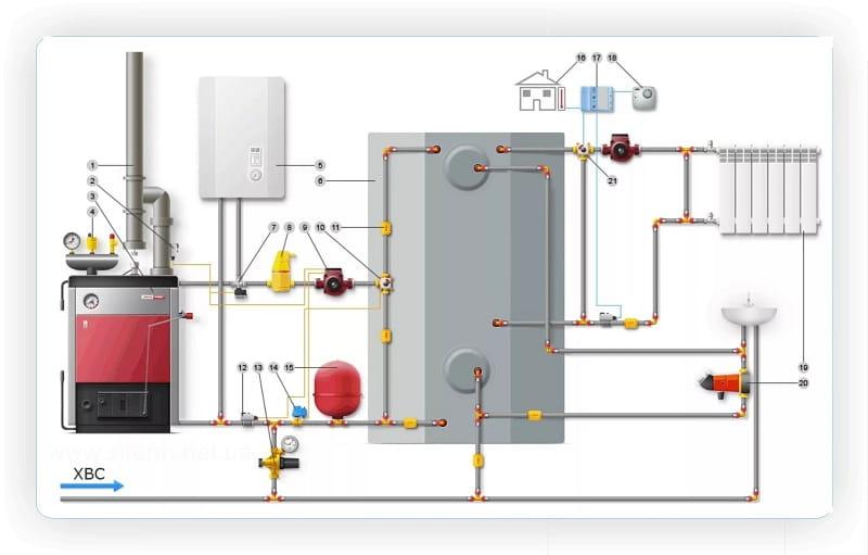 Обвязка котла отопления схема 3
